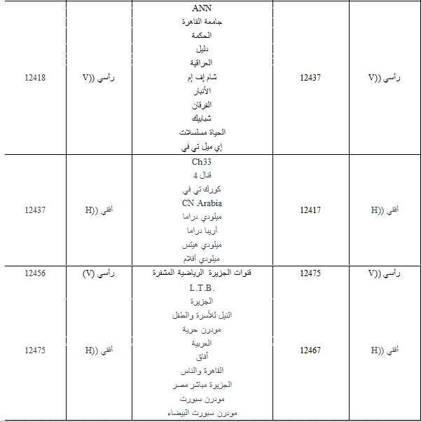 تردد قناة السعودية الرياضية 2018 نايل سات