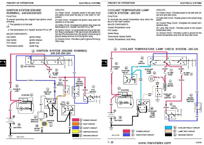 65 pontiac wiring diagram john deere f620 z trak wiring diagrams john free engine
